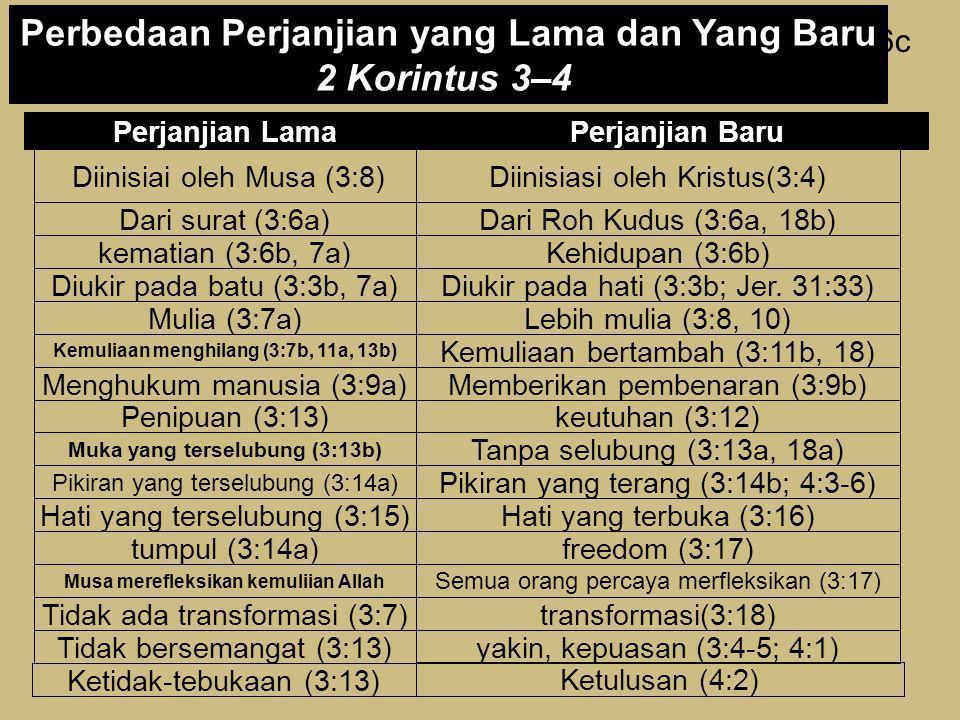 Perbedaan Perjanjian yang Lama dan Yang Baru