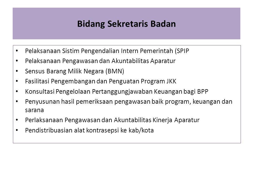 Bidang Sekretaris Badan