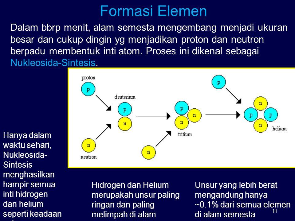 Formasi Elemen