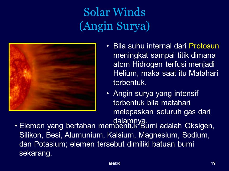 Solar Winds (Angin Surya)