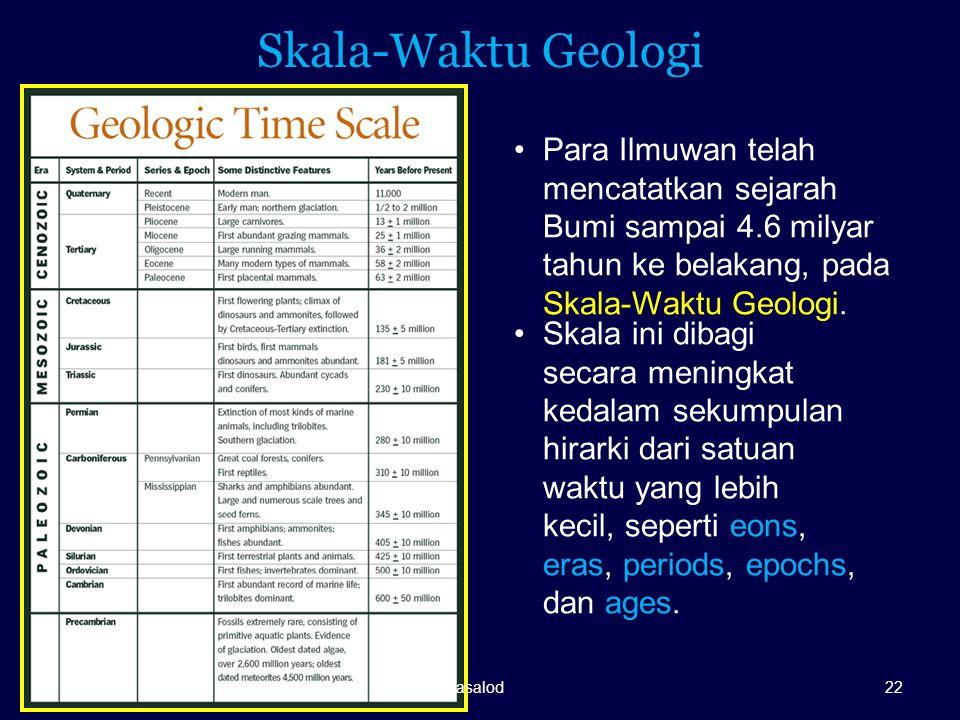 Skala-Waktu Geologi Para Ilmuwan telah mencatatkan sejarah Bumi sampai 4.6 milyar tahun ke belakang, pada Skala-Waktu Geologi.