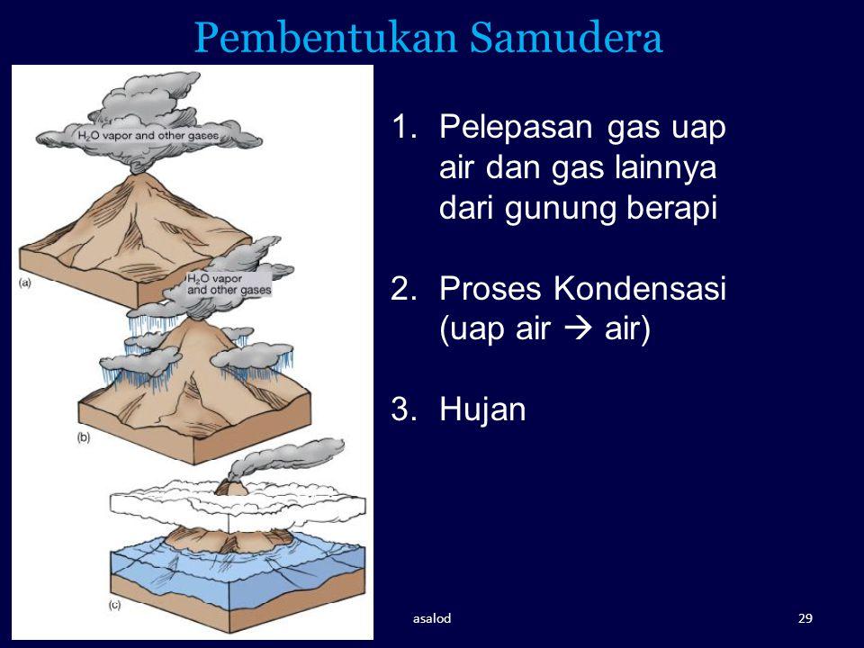 Pembentukan Samudera Pelepasan gas uap air dan gas lainnya dari gunung berapi. Proses Kondensasi (uap air  air)