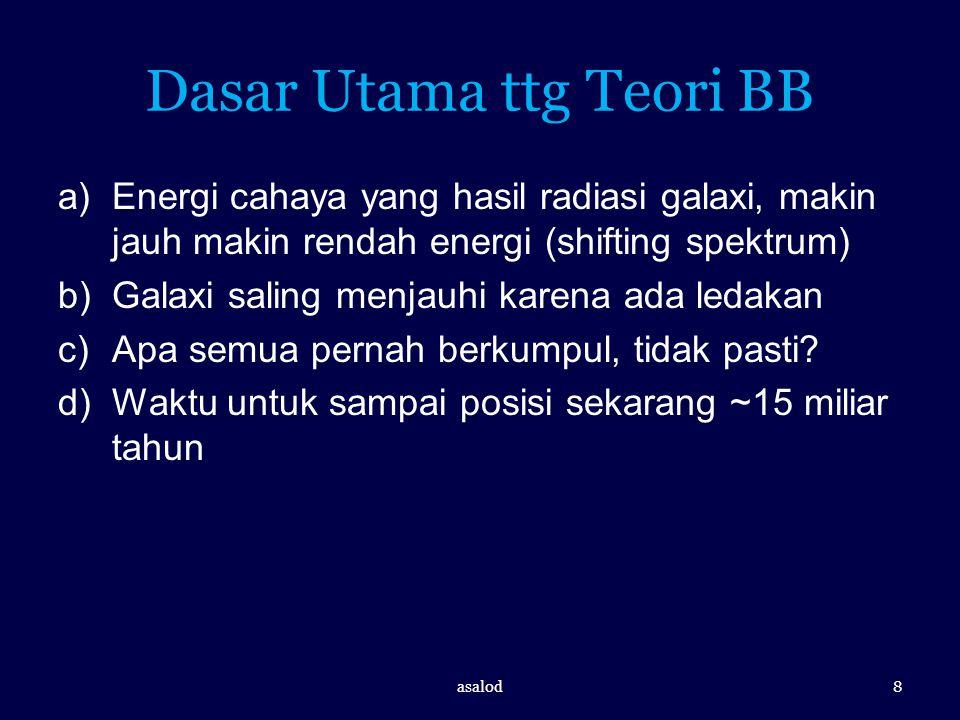 Dasar Utama ttg Teori BB