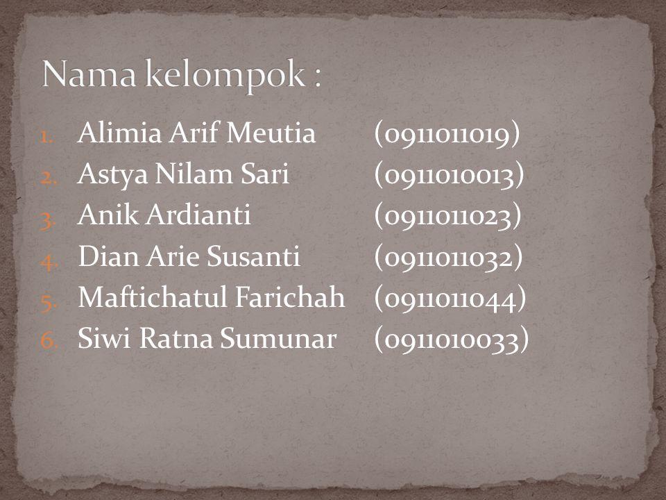 Nama kelompok : Alimia Arif Meutia (0911011019)