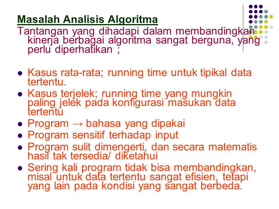 Masalah Analisis Algoritma