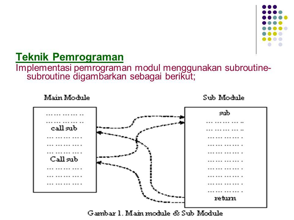 Teknik Pemrograman Implementasi pemrograman modul menggunakan subroutine- subroutine digambarkan sebagai berikut;