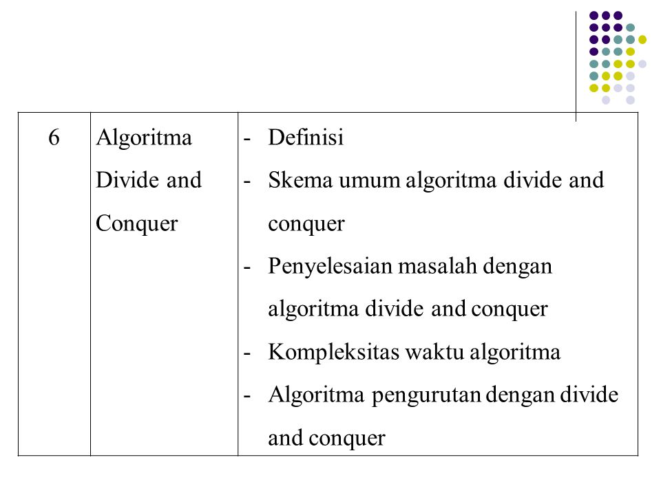 6 Algoritma Divide and Conquer. Definisi. Skema umum algoritma divide and conquer. Penyelesaian masalah dengan algoritma divide and conquer.