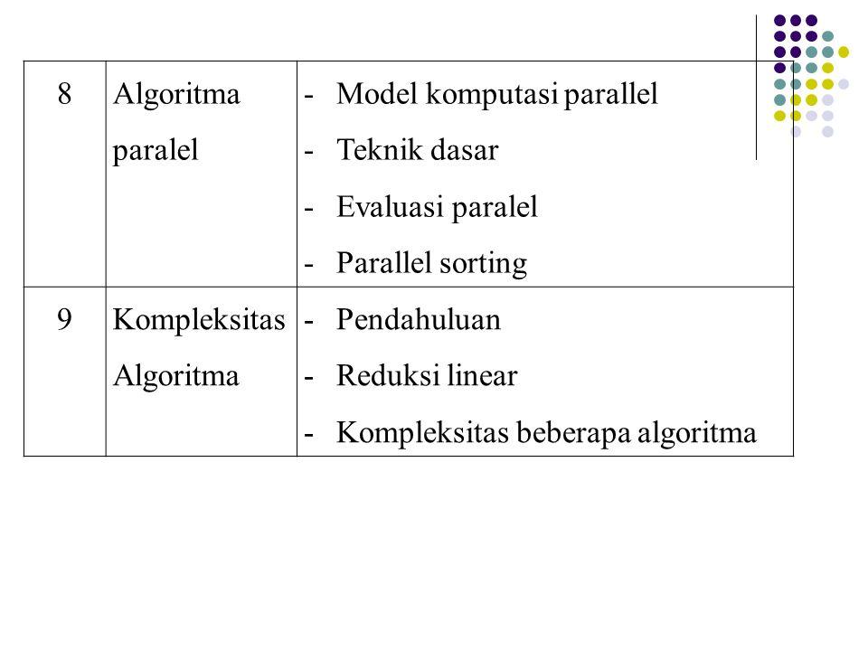 8 Algoritma paralel. Model komputasi parallel. Teknik dasar. Evaluasi paralel. Parallel sorting.