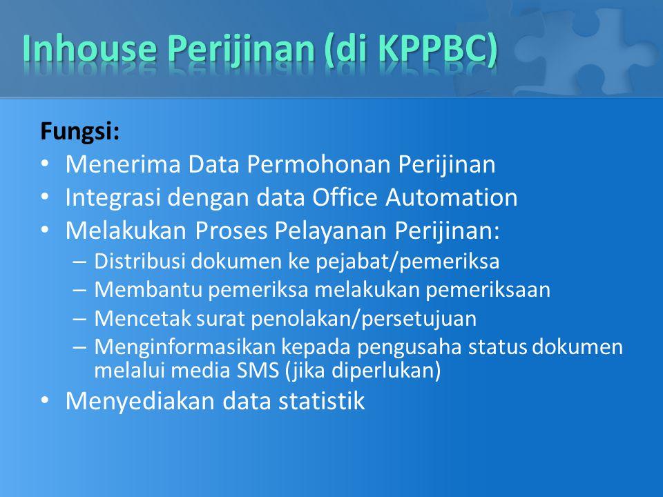 Inhouse Perijinan (di KPPBC)