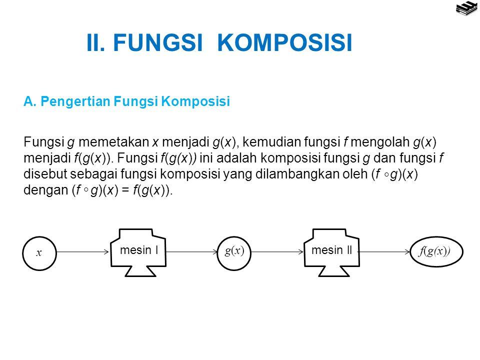 II. FUNGSI KOMPOSISI A. Pengertian Fungsi Komposisi