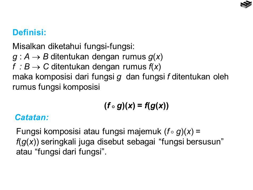 Definisi: Misalkan diketahui fungsi-fungsi: g : A  B ditentukan dengan rumus g(x) f : B  C ditentukan dengan rumus f(x)