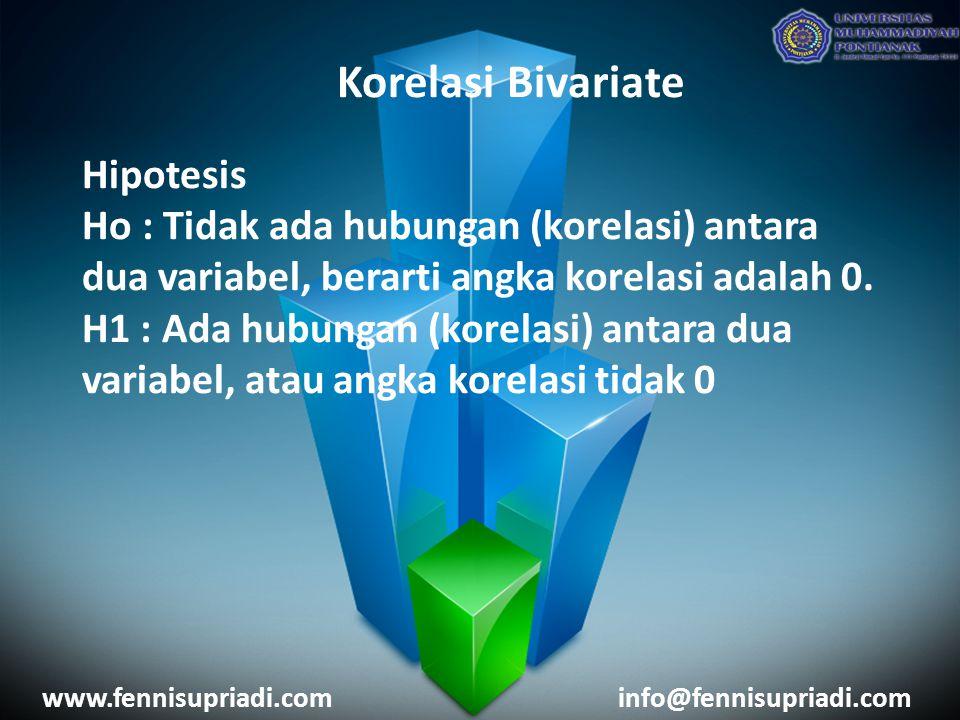 Korelasi Bivariate Hipotesis