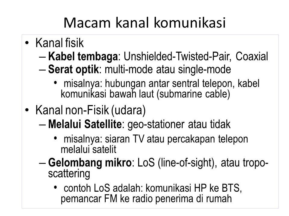 Macam kanal komunikasi