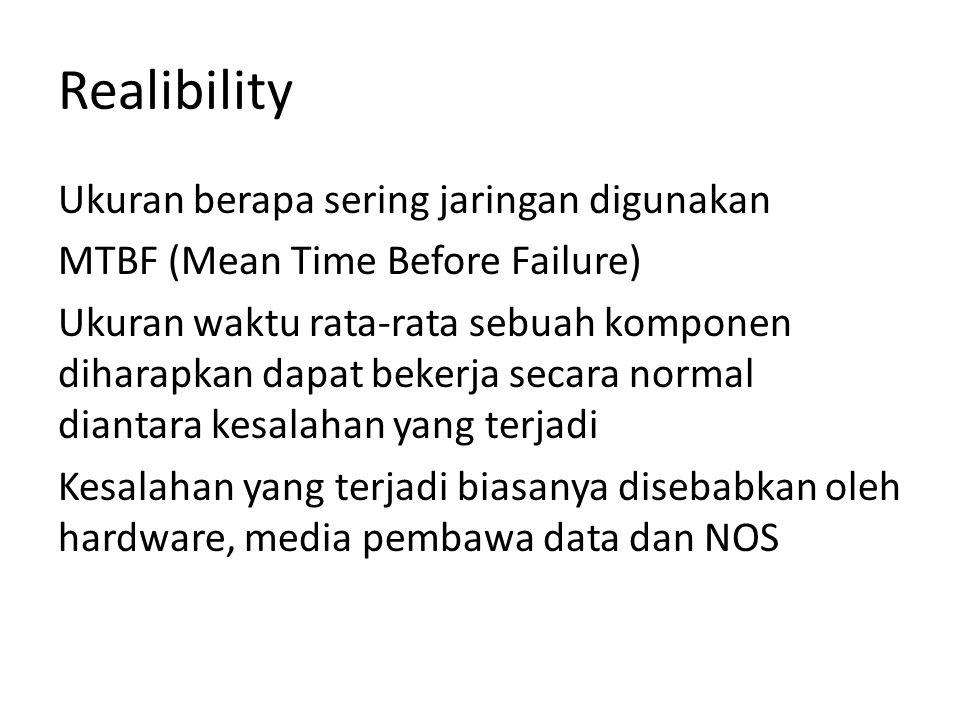 Realibility