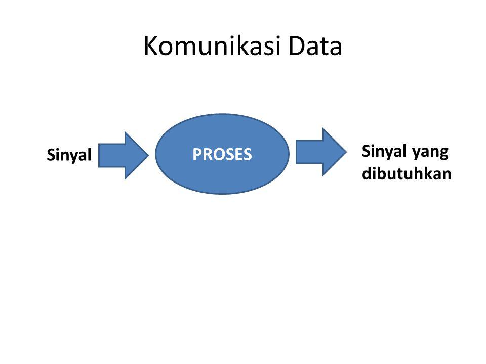 Komunikasi Data PROSES Sinyal yang dibutuhkan Sinyal