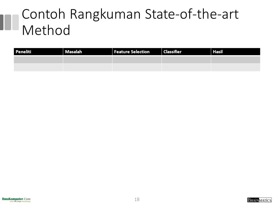 Contoh Rangkuman State-of-the-art Method