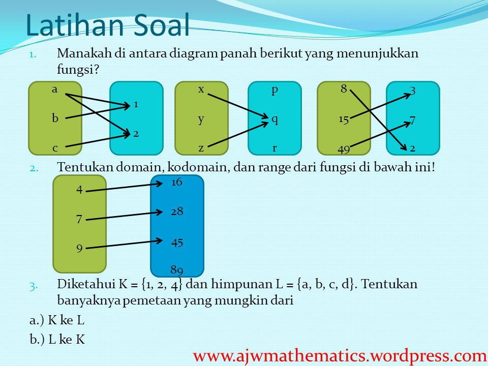 Latihan Soal www.ajwmathematics.wordpress.com
