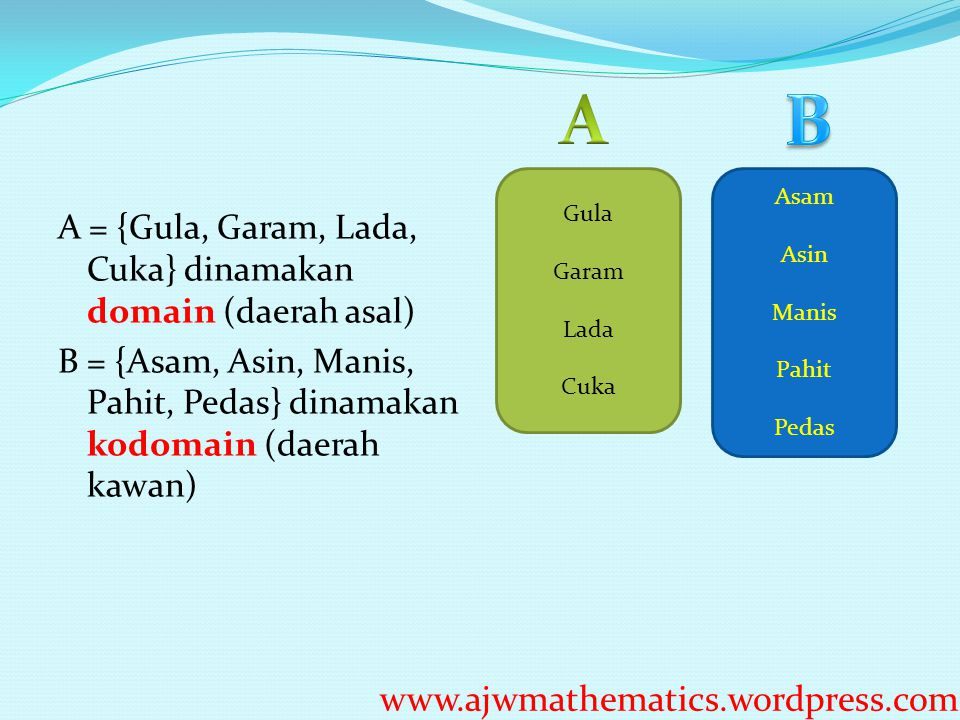 A B www.ajwmathematics.wordpress.com