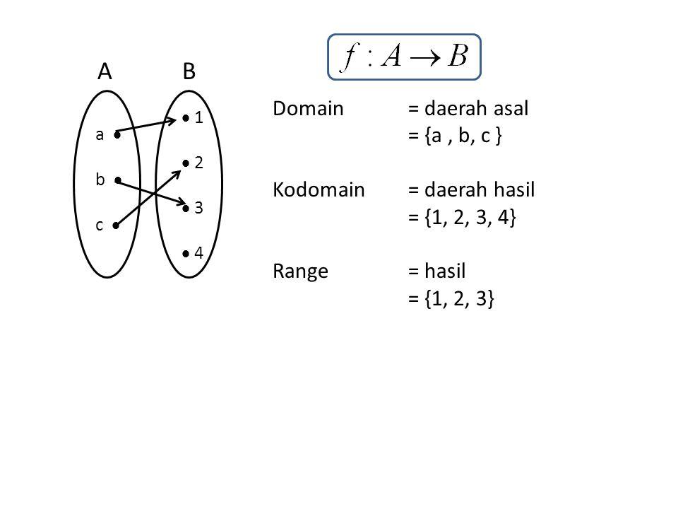 A B Domain = daerah asal = {a , b, c } Kodomain = daerah hasil
