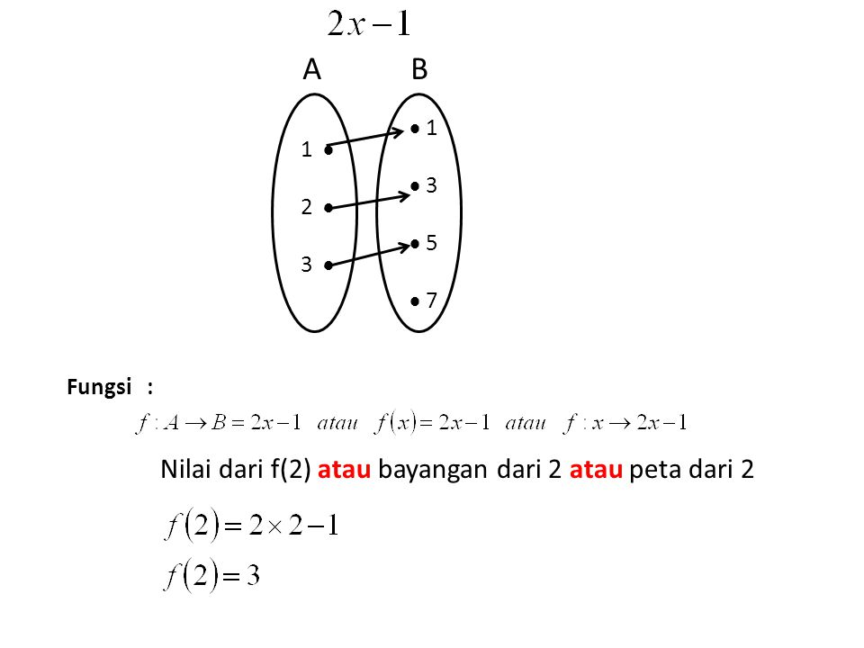 A B Nilai dari f(2) atau bayangan dari 2 atau peta dari 2  1 1   3