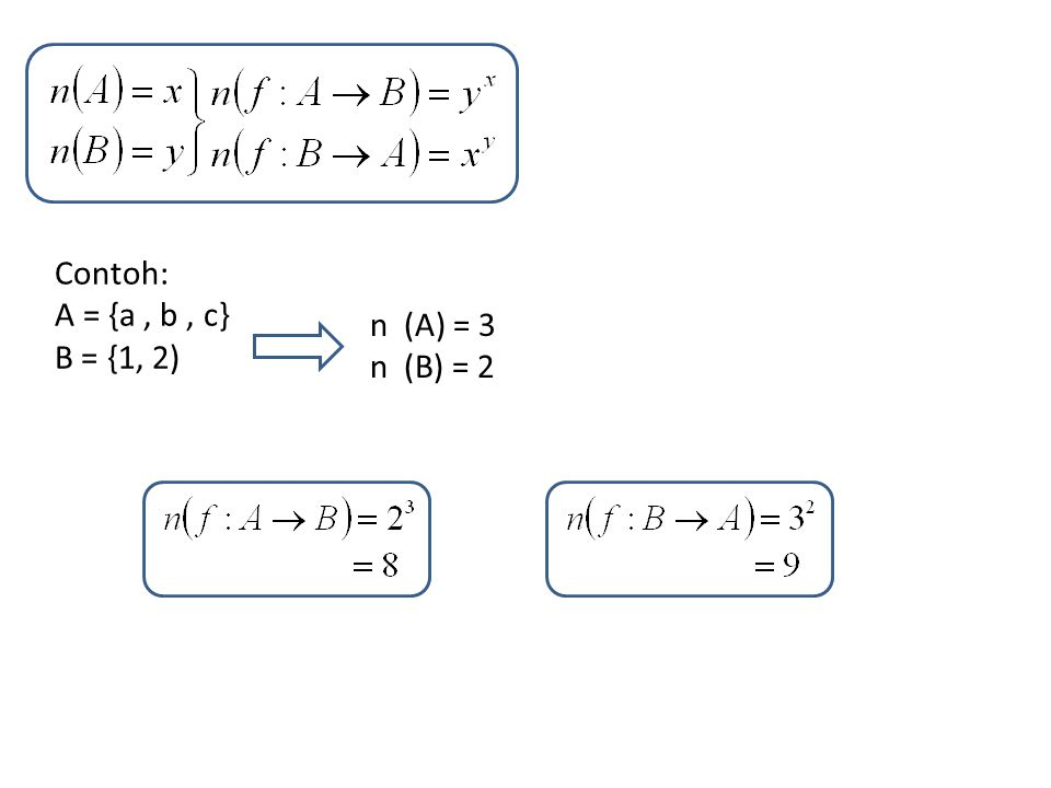 Contoh: A = {a , b , c} B = {1, 2) n (A) = 3 n (B) = 2