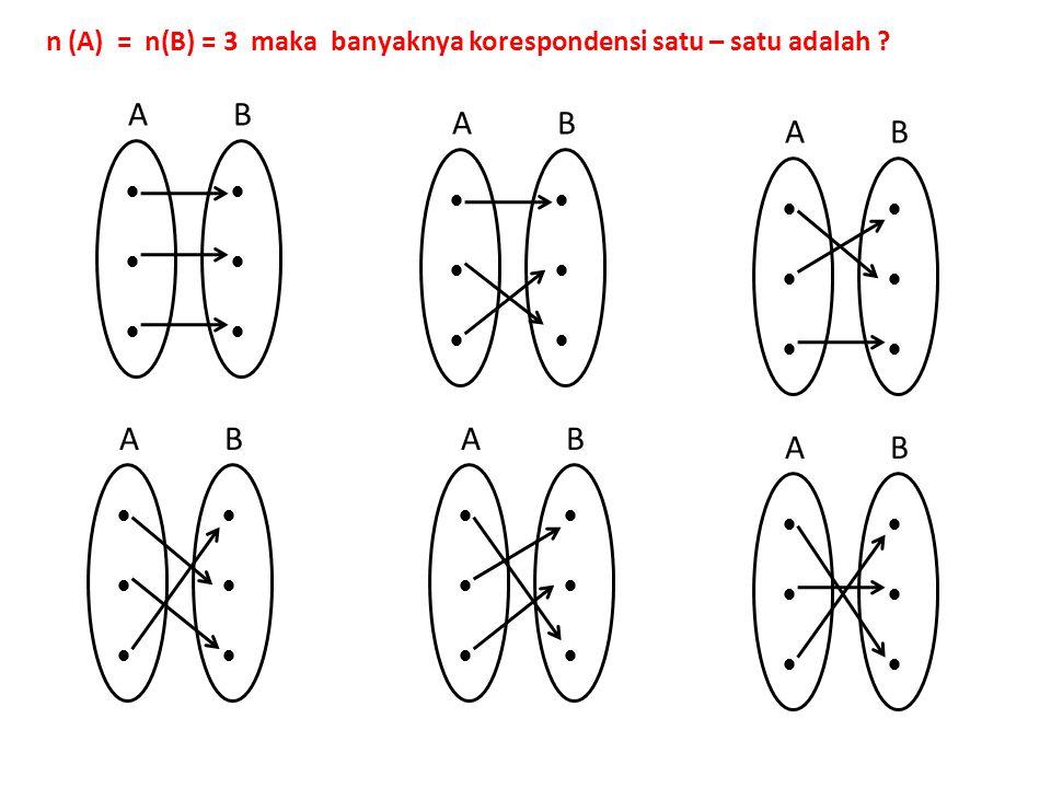 n (A) = n(B) = 3 maka banyaknya korespondensi satu – satu adalah