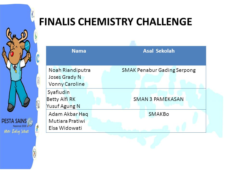 FINALIS CHEMISTRY CHALLENGE