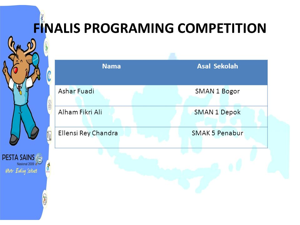 FINALIS PROGRAMING COMPETITION