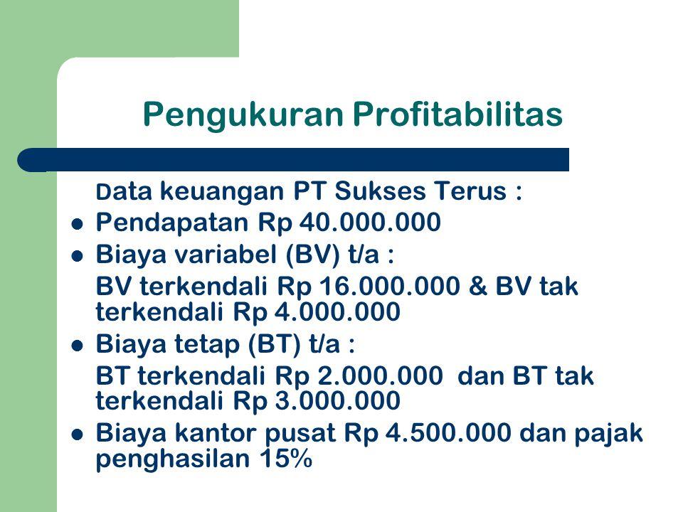 Pengukuran Profitabilitas
