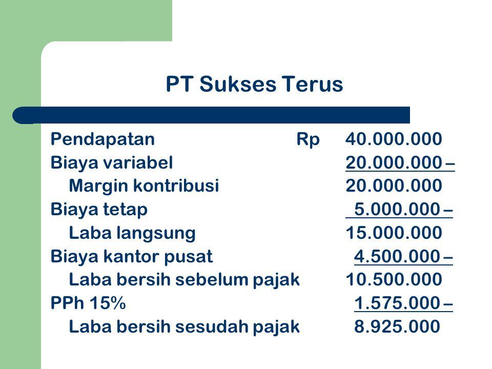 PT Sukses Terus Pendapatan Rp 40.000.000 Biaya variabel 20.000.000 –