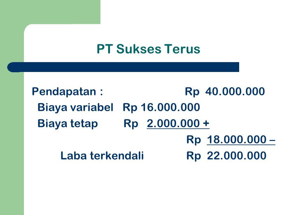 PT Sukses Terus Biaya variabel Rp 16.000.000