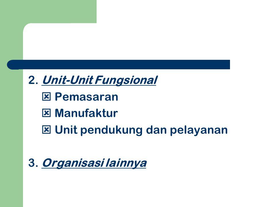 2. Unit-Unit Fungsional  Pemasaran.  Manufaktur.