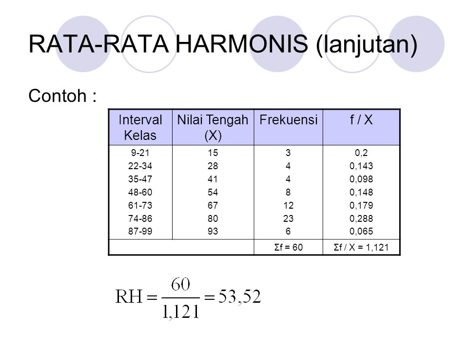 RATA-RATA HARMONIS (lanjutan)