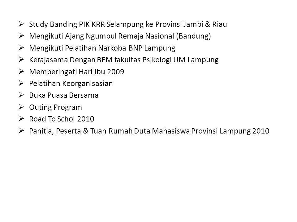 Study Banding PIK KRR Selampung ke Provinsi Jambi & Riau