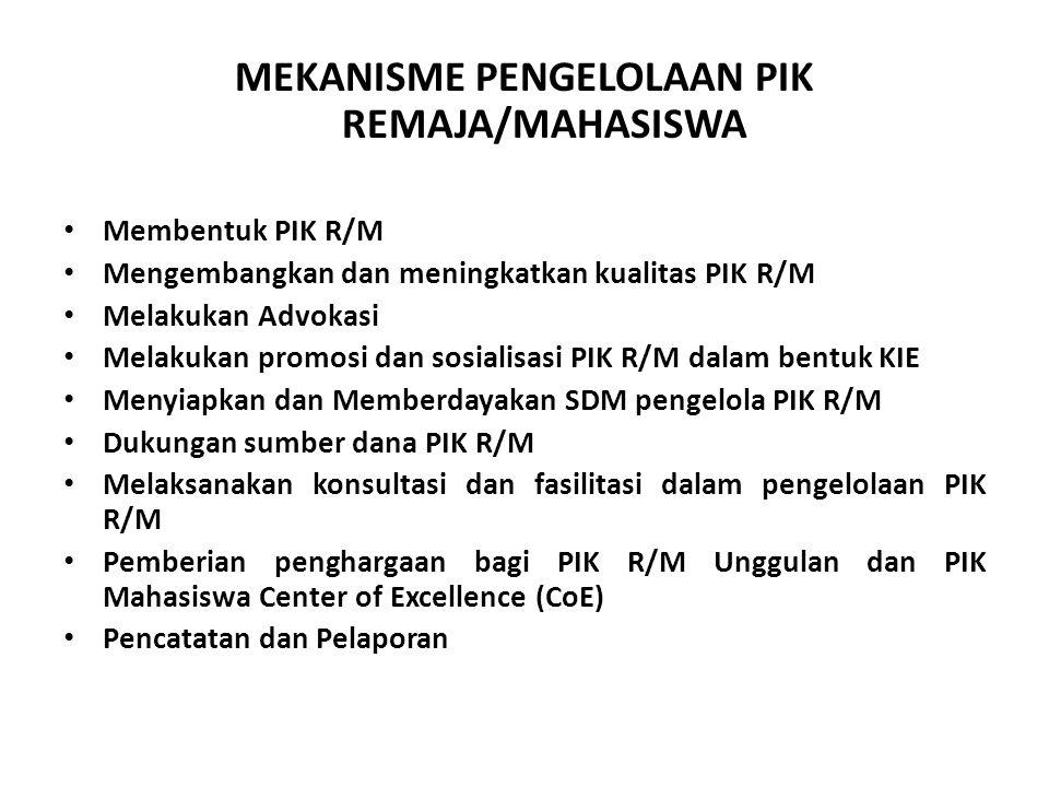 MEKANISME PENGELOLAAN PIK REMAJA/MAHASISWA