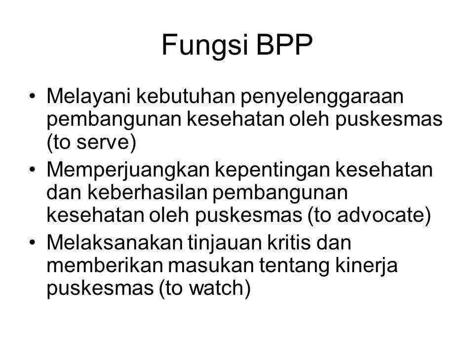 Fungsi BPP Melayani kebutuhan penyelenggaraan pembangunan kesehatan oleh puskesmas (to serve)