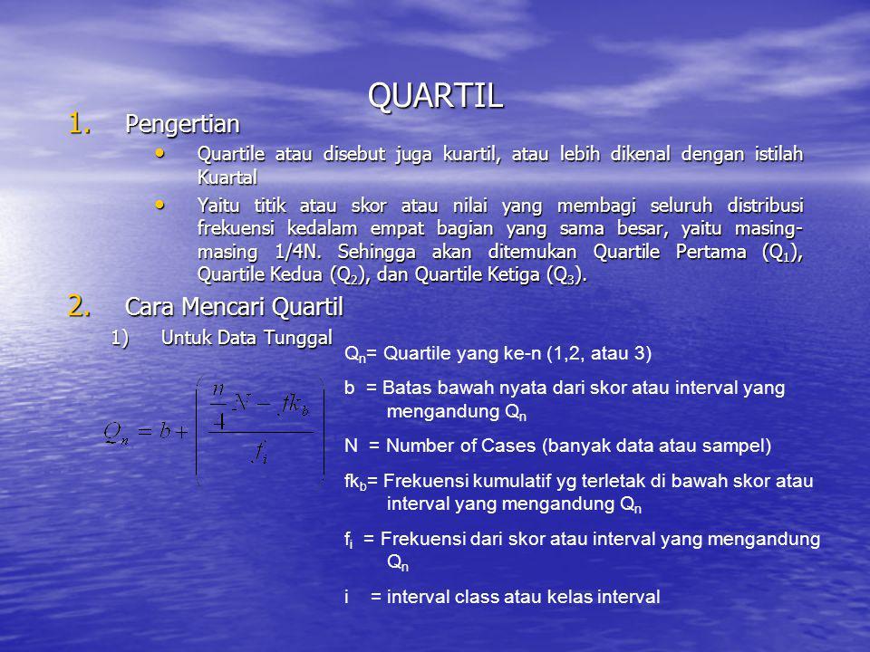 QUARTIL Pengertian Cara Mencari Quartil