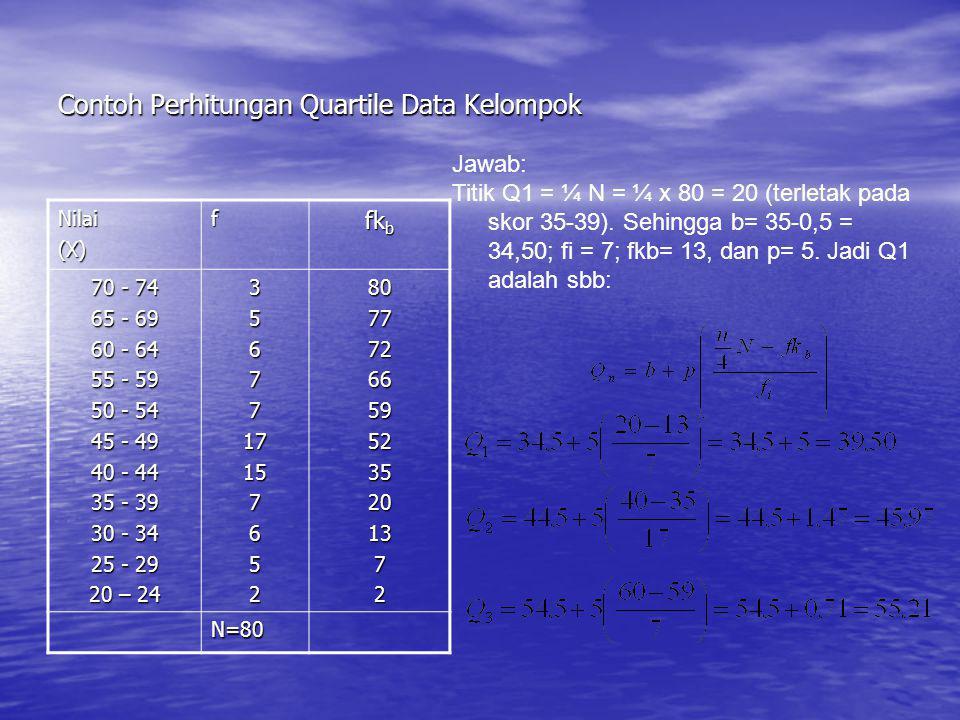 Contoh Perhitungan Quartile Data Kelompok