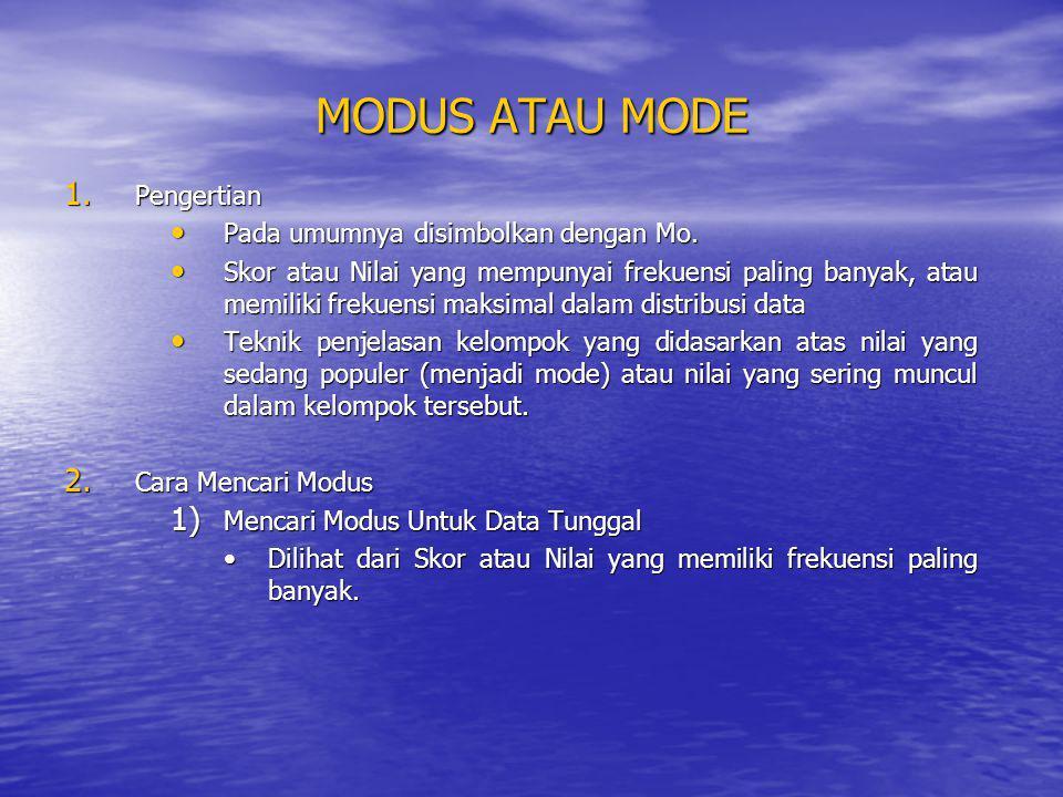 MODUS ATAU MODE Pengertian Pada umumnya disimbolkan dengan Mo.