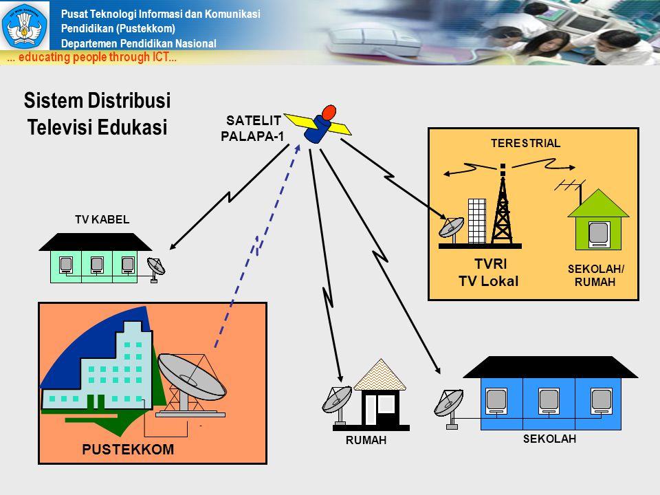 Sistem Distribusi Televisi Edukasi