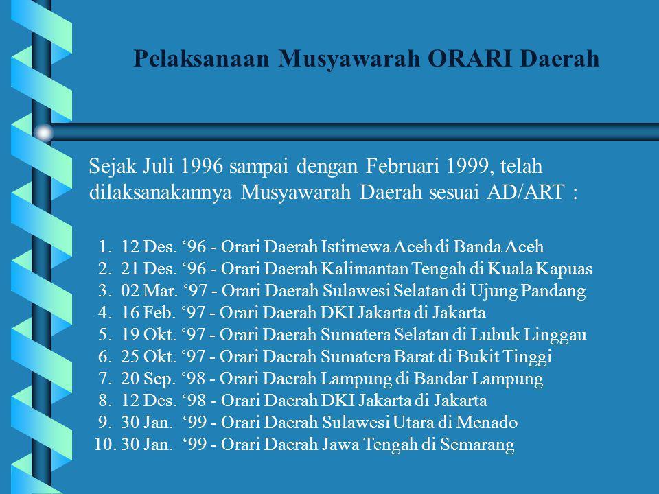 Pelaksanaan Musyawarah ORARI Daerah