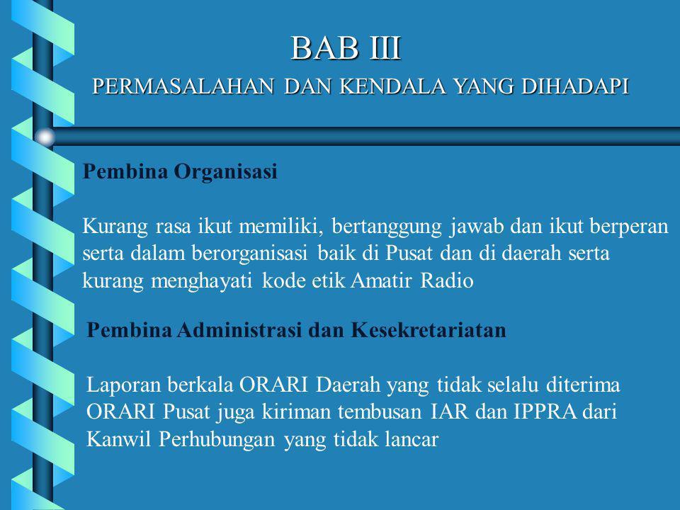 BAB III PERMASALAHAN DAN KENDALA YANG DIHADAPI Pembina Organisasi