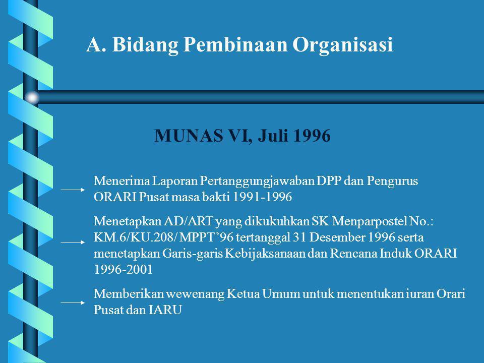 A. Bidang Pembinaan Organisasi