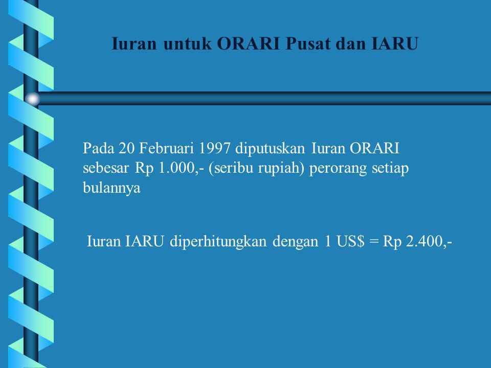 Iuran untuk ORARI Pusat dan IARU