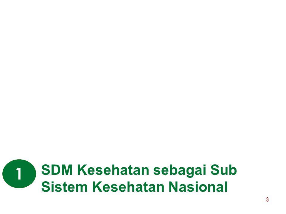 1 SDM Kesehatan sebagai Sub Sistem Kesehatan Nasional