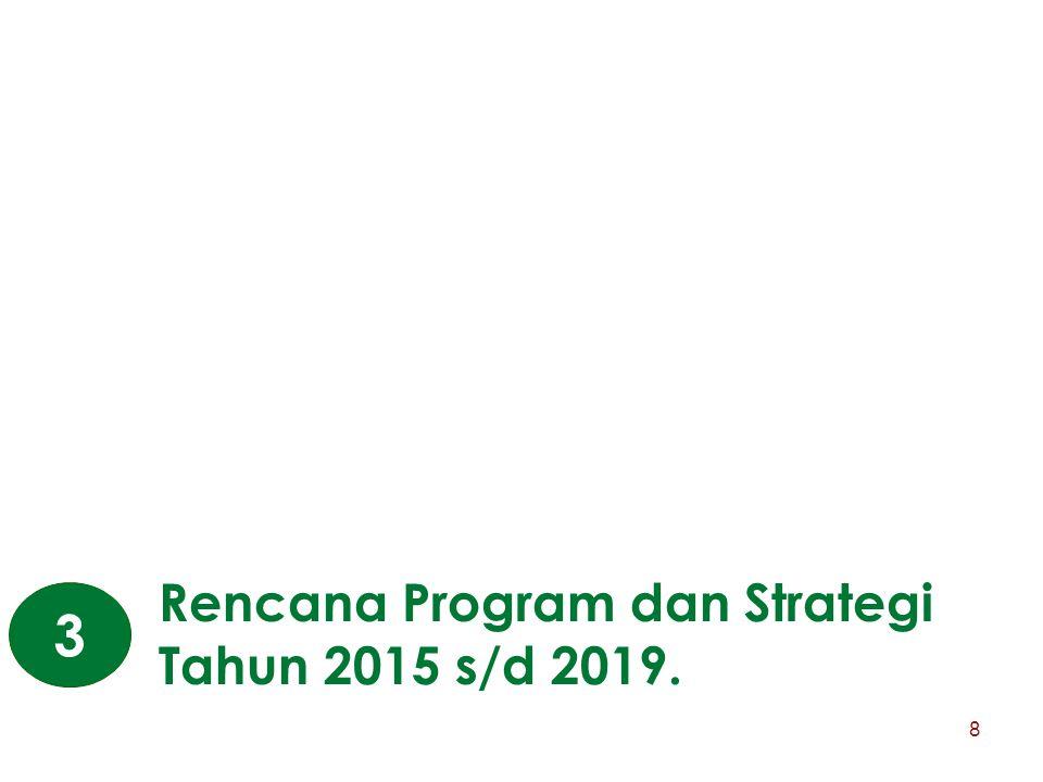 Rencana Program dan Strategi Tahun 2015 s/d 2019.