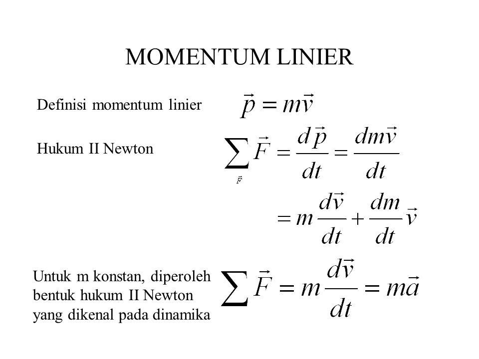 MOMENTUM LINIER Definisi momentum linier Hukum II Newton