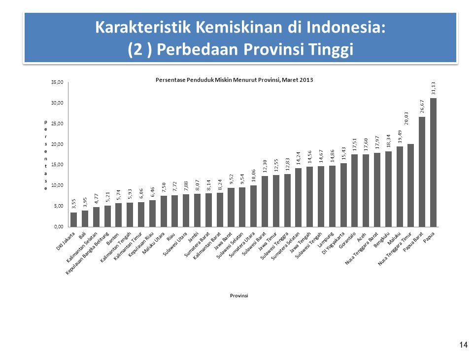 Karakteristik Kemiskinan di Indonesia: (2 ) Perbedaan Provinsi Tinggi