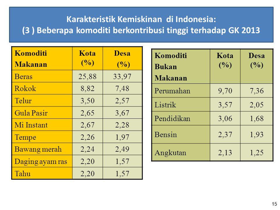Karakteristik Kemiskinan di Indonesia: (3 ) Beberapa komoditi berkontribusi tinggi terhadap GK 2013
