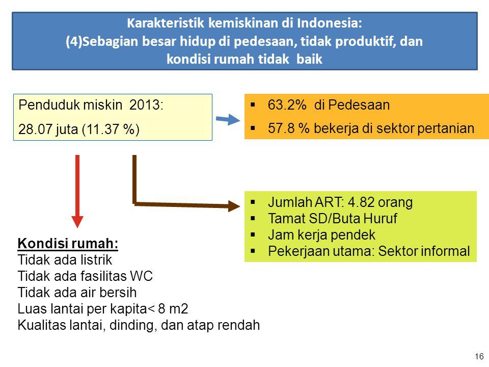 Karakteristik kemiskinan di Indonesia: (4)Sebagian besar hidup di pedesaan, tidak produktif, dan kondisi rumah tidak baik